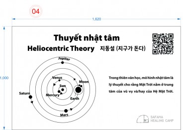 Heliocentric Theory