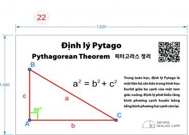 Định lý Pytago