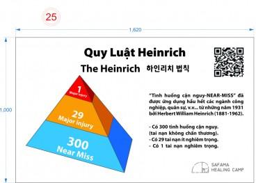 The Henrich