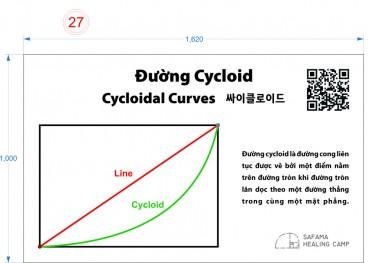 Đường  Cycloid