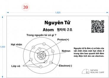 Cấu trúc nguyên tử